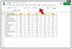 How to Change Font in Google Sheets