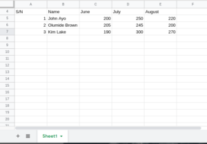 Create Spreadsheet; Photo by About Device